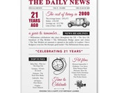21st birthday present personalised gift. On the day you were born year 2000 poster newspaper A4 print for women her men