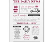 30th birthday present gift. On the day you were born year 1991 poster newspaper A4 print for women her men