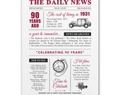 90th birthday present personalised gift. On the day you were born year 1931 poster newspaper A4 print for women her men