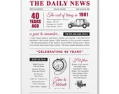 40th birthday present gift. On the day you were born year 1981 poster newspaper A4 print for women her men