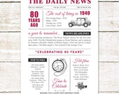 80th birthday present personalised gift. On the day you were born year 1940 poster newspaper A4 print for women her men
