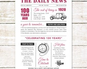 100th birthday present personalised gift. On the day you were born year 1920 poster newspaper A4 print for women her men