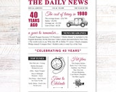 40th birthday present gift. On the day you were born year 1980 poster newspaper A4 print for women her men