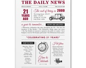 21st birthday present gift. On the day you were born year 2000 poster newspaper A4 print for women her men