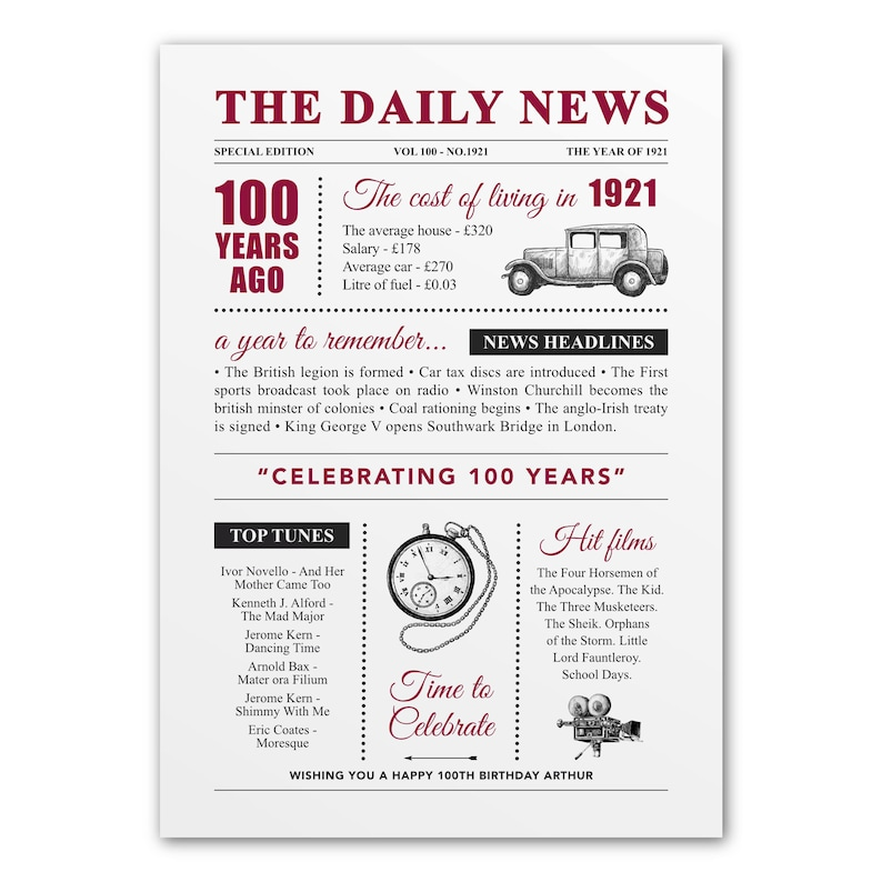 100th birthday present personalised gift. On the day you were image 0