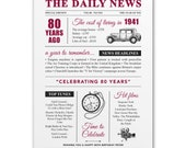 80th birthday present personalised gift. On the day you were born year 1941 poster newspaper A4 print for women her men