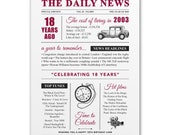 18th birthday present personalised gift. On the day you were born year 2003 poster newspaper A4 print for women her men