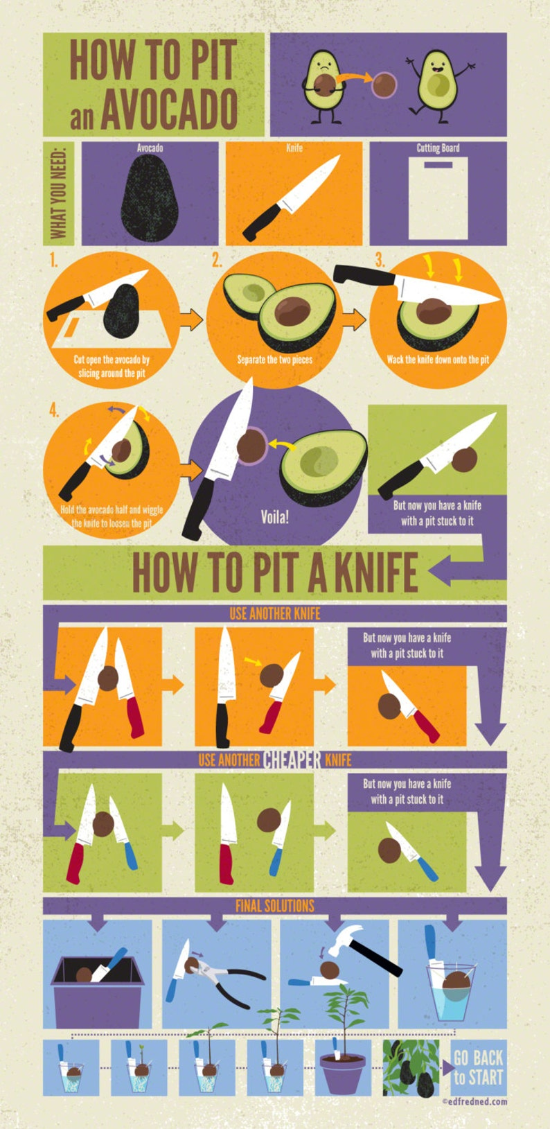 How to Pit an Avocado Wall Art for Your Kitchen image 0