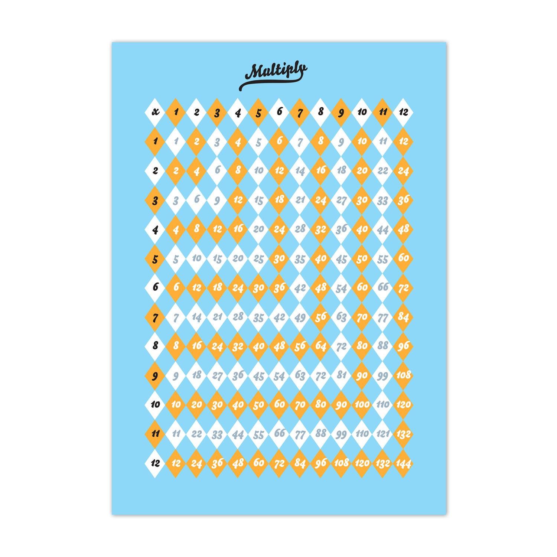 Multiplication Chart Print Etsy