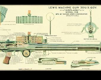 1914 Lewis Machine Gun MG Training Chart