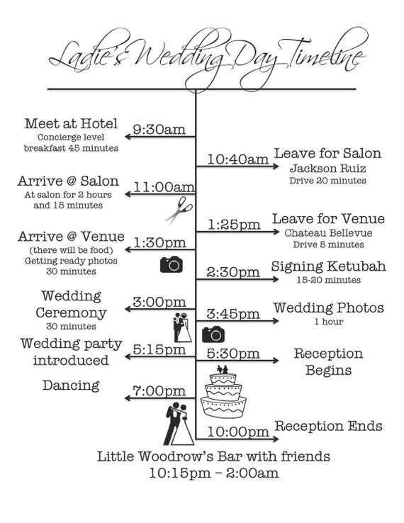 Ihre Hochzeit Party Zeitplan Als Pdf Etsy