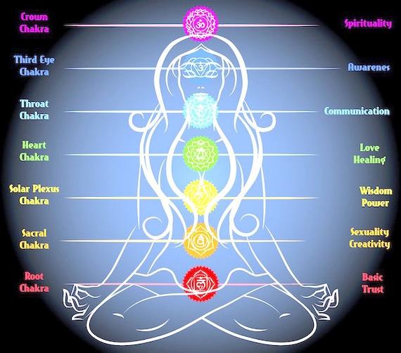 Large Chakras Energy Wheel Yoga Meditation Spiritual Cleansing Fridge Magnet