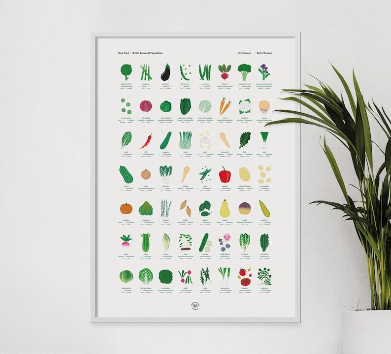 Seasonal fruit and vegetable art print A2 illustrated food image 0