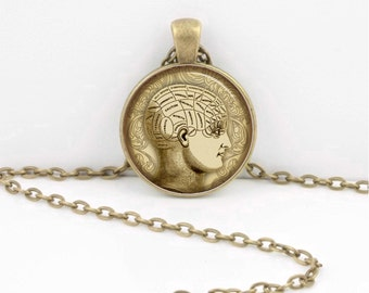 Psychology Vintage Anatomy Brain Head Print Pendant Necklace Inspiration Jewelry or Key Ring