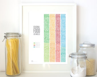 Los Angeles Seasonal Food Kitchen Poster   LA Seasonal Food Print   Seasonal Fruit & Vegetable Chart   Kitchen Poster Art   Instant Download
