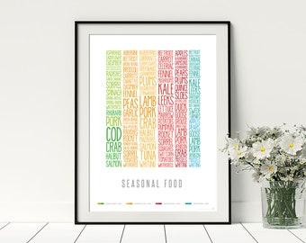 UK Seasonal Food Poster   Kitchen Wall Decor   British Fresh Produce   Fruit, Vegetables, Fish & Meat   Healthy Living   Digital Download