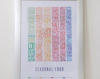 UK Seasonal Food Kitchen Poster (framed)