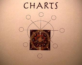 PENDULUM CHARTS Use these as a starter to balance body, mind and spirit.