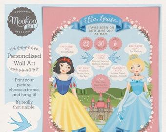 First Birthday Poster Printable - Princess design