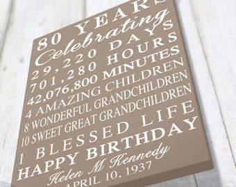 80th Birthday Gift 80 Years Old Sign Celebrating Grandparents RockinCanvas