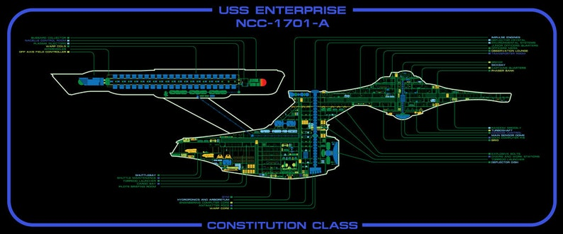 USS Enterprise NCC-1701-A - Master Systems Display on