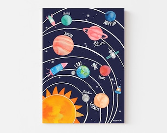 Solar system poster for children; planet poster (planet names in German, English version is available in our shop, too)