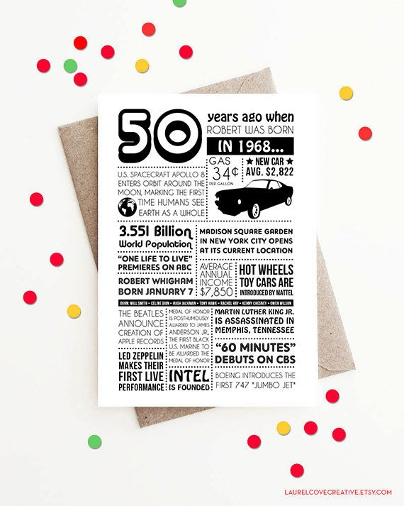 Personalized 50th Birthday Card 1968 Facts And Events