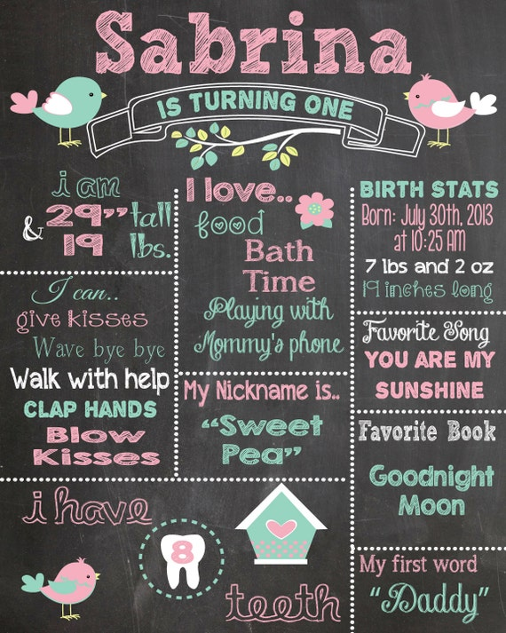 This is a graphic of Terrible First Birthday Chalkboard Printable