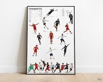 Special Edition LFC 2019/20 Champions A2 Gloss Poster: 420mm x 594mm, Liverpool, Mane, Salah, Firmino, Henderson, Van Dijk, Alisson, Klopp