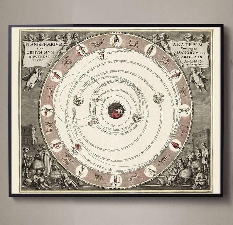 Vintage Constellation Vintage Constellation Map Old World Etsy