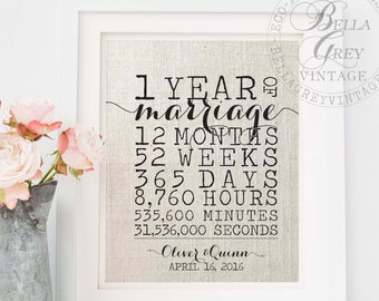 Personalized First 1st Anniversary Gift | One Year of Marriage | Years Months Weeks Days Hours Seconds | Gift for Husband Wife | Art Print