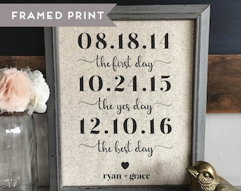 2 Year Anniversary Gift Cotton Print, 2nd Wedding Anniversary Gift for Wife, Personalized Couple Gift, Wedding Gift for Her Bridal Shower