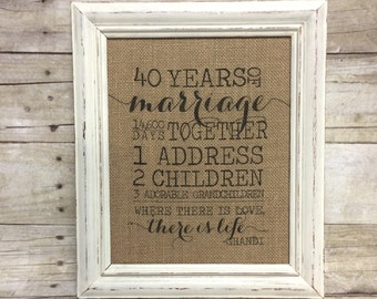 40 Year Anniversary Gift for Parents - Personalized 40 Year Wedding Anniversary - Addresses, Children, Cities Lived - Gifts for Husband Wife