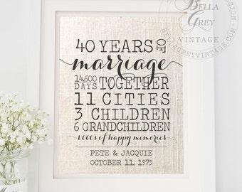 Personalized Milestone Anniversary Sign | 40th Anniversary | Years Days Cities Grandchildren | Burlap Cotton Linen Print | Husband Wife Gift