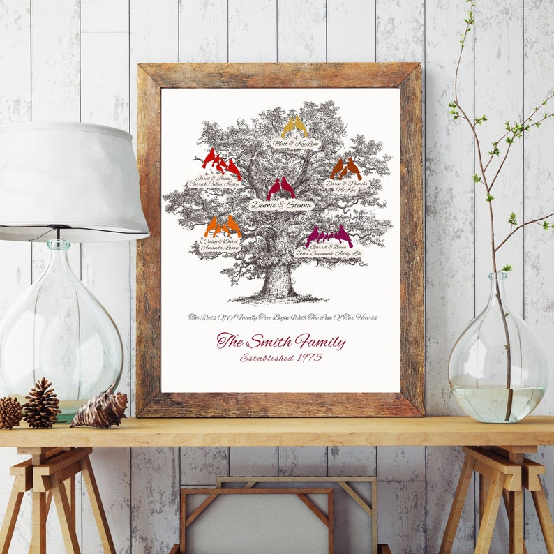 Christmas Gift Ideas For Parents.Parent Gifts Parents Christmas Gifts For Parents Family Tree Gift For Mom And Dad Christmas Gift Ideas Wall Art Print