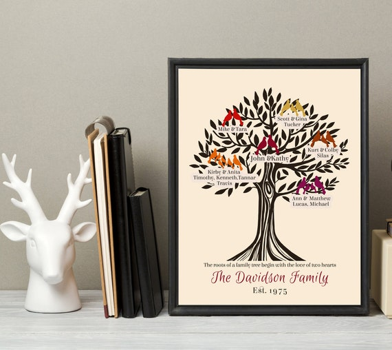 Christmas Gifts For Parents.Christmas Gifts For Parents Grandparent Gifts Parents Gift Family Tree Gift For Mom And Dad Christmas Gift Ideas Wall Art Print
