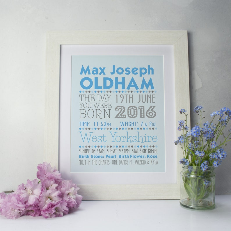 The Day You Were Born Framed Print, Christening and Baptism Gift, Baby Girl  Gift, Baby Boy Gift, Baby Girl Gift, New Born