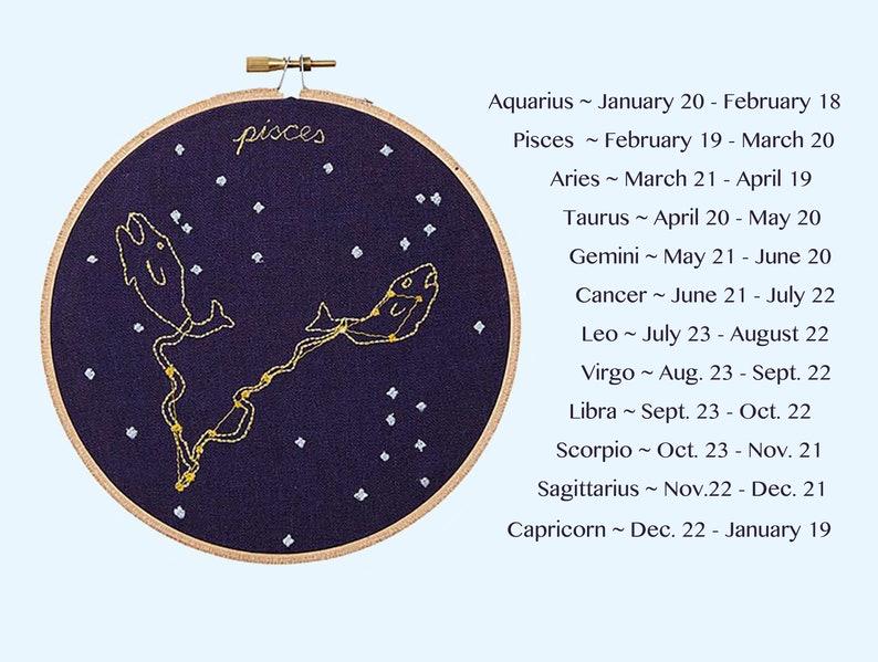 Sternzeichen 2 März