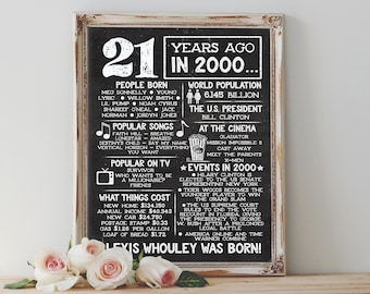 Back in 2000 Personalized PRINTABLE DIGITAL Chalkboard The Year You Were Born Birthday Decoration 21ST BDay Facts and Info 21 Years Ago On
