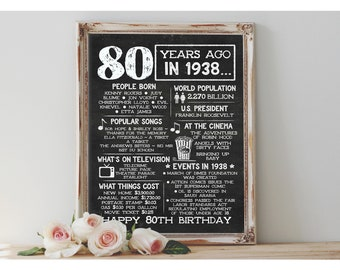 Instant '80 Years Ago in 1938' Printable Year You Were Born Birthday Sign Party Printable Chalkboard 80th BDay Facts and Info