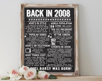 Back in 2008 Personalized PRINTABLE Chalkboard The Year You Were Born Digital Birthday Decoration 13th BDay Facts and Info 13 Years Ago On