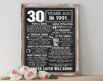 Personalized 'BACK IN 1991' Printable 30th Birthday Chalkboard Year You Were Born Printable News and Events 1991 30th Birthday Decorations