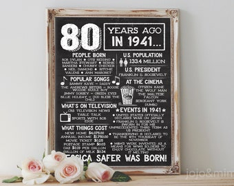 Back in 1941 Personalized PRINTABLE Chalkboard The Year You Were Born Digital Birthday Decoration 80th BDay Facts and Info 80 Years Ago On