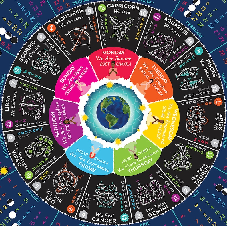 2019 Cosmic Calendar featuring Zodiac, Shooting Stars, Moon Phases, Lunar  Distance & Chakras (Astrology, Astronomy)