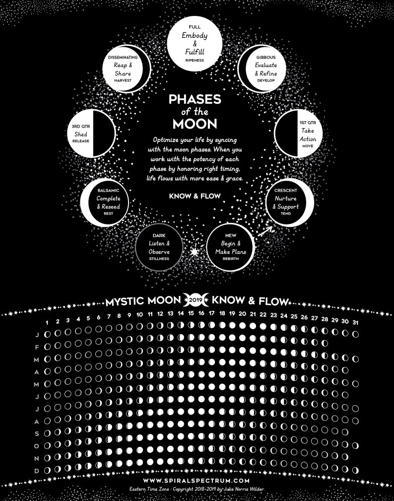 Moon Phases Calendar.2019 Moon Phase Chart 11 X 14 Lunar Phase Calendar Phases Of The Moon Multiple Time Zones