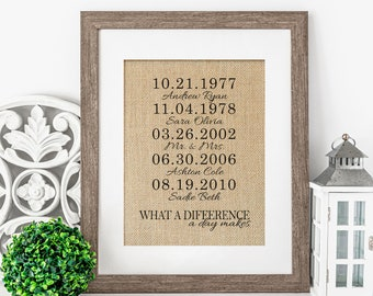 What a Difference a Day Makes Burlap Print   Family Dates and Names Sign   Housewarming Gift   Childrens Birthdates Sign   Childrens Names