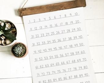 Number chart/hundreds chart/1-100 chart/schoolroom/canvas art print/canvas sign/wall art/canvas print/wall decor/home decor