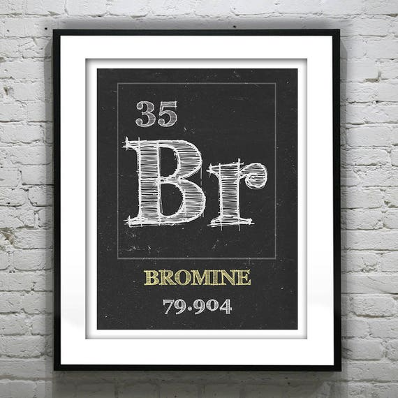 Periodic Table Bromine Poster Art Print Periodic Table Of Elements Br