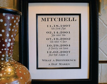 Personalized Mother's Day Gift / What A Difference A Day Makes Burlap Print / Family Est Sign / Housewarming Gift / Family Name Sign(ld109a)