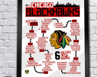 Chicago Blackhawks History Timeline Poster (Toews, Kane, Hossa, Crawford, Mikita, Panarin...)